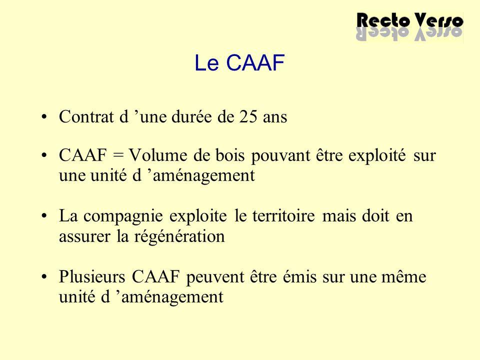 Le CAAF Contrat d 'une durée de 25 ans CAAF = Volume de bois pouvant être exploité sur une unité d 'aménagement La compagnie exploite le territoire ma