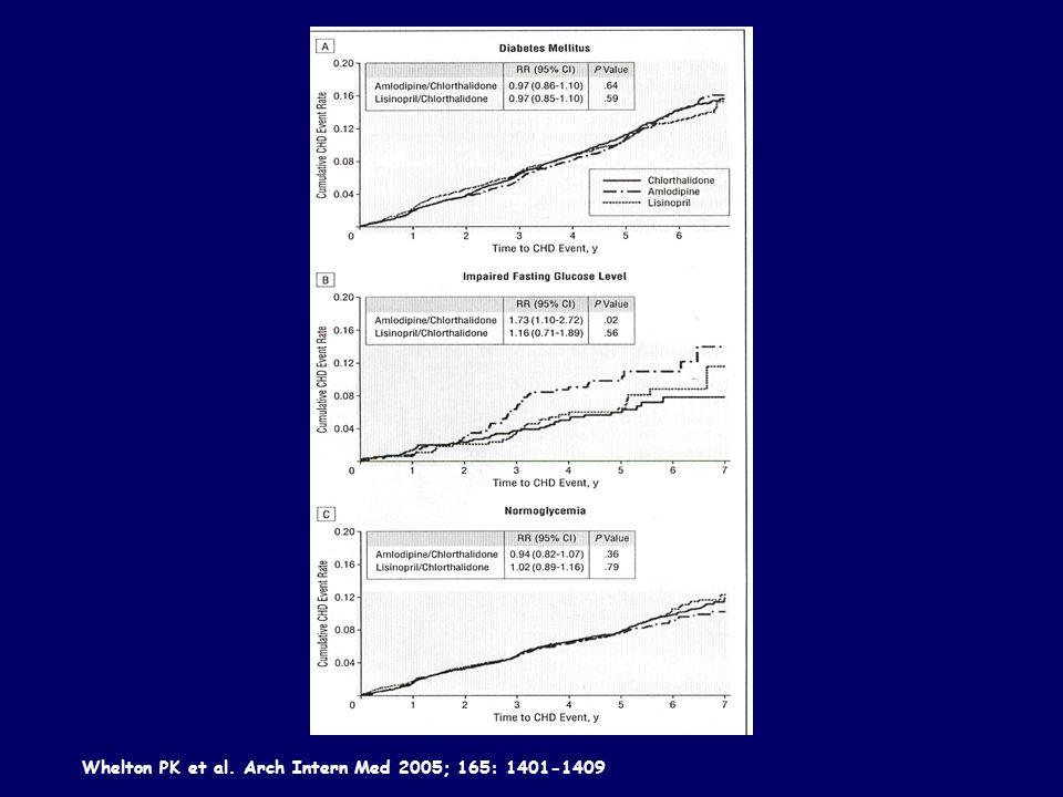 Whelton PK et al. Arch Intern Med 2005; 165: 1401-1409