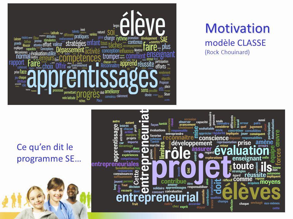 Motivation Motivation modèle CLASSE (Rock Chouinard) Ce qu'en dit le programme SE…