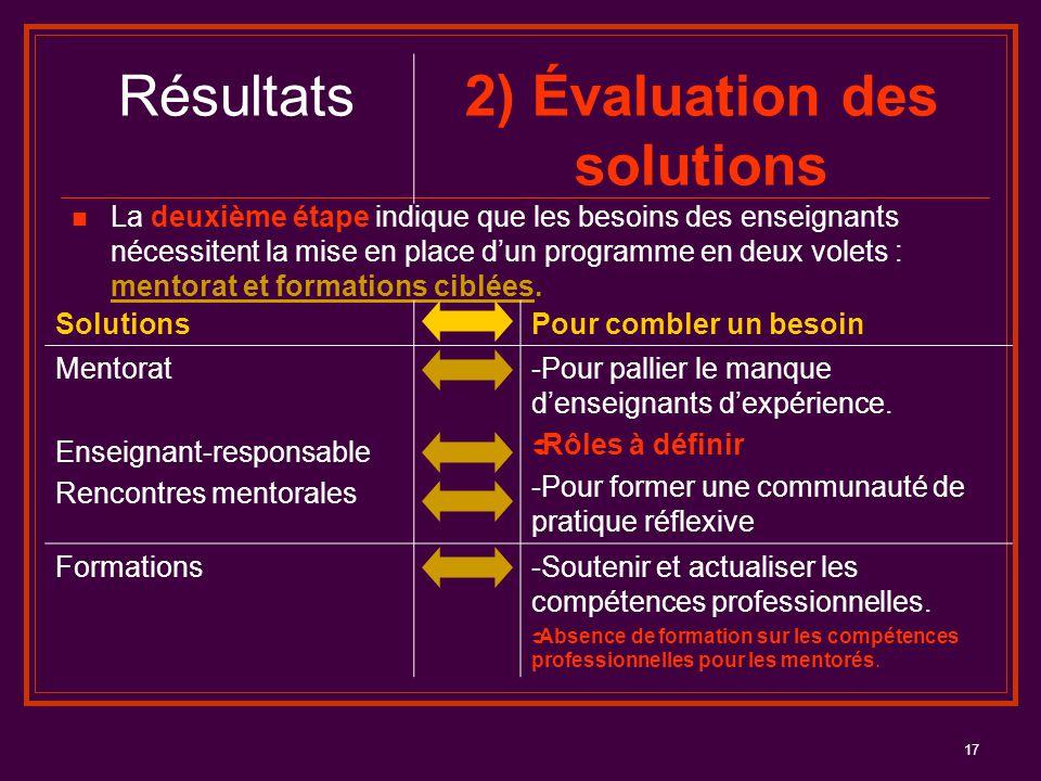 17 La deuxième étape indique que les besoins des enseignants nécessitent la mise en place d'un programme en deux volets : mentorat et formations ciblé