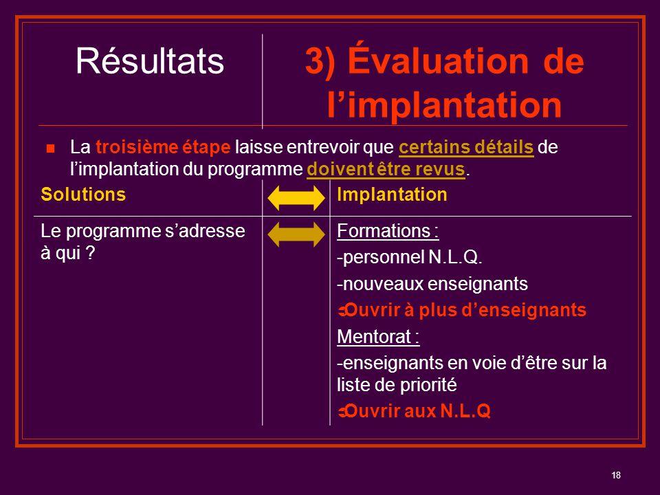18 La troisième étape laisse entrevoir que certains détails de l'implantation du programme doivent être revus. Résultats3) Évaluation de l'implantatio