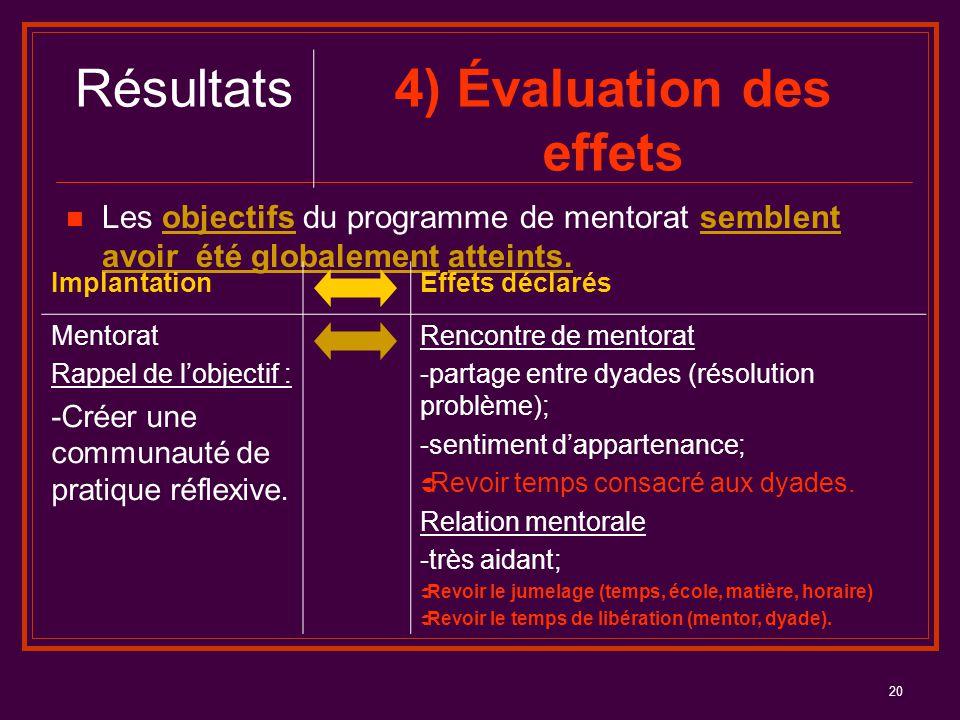 20 Les objectifs du programme de mentorat semblent avoir été globalement atteints. Résultats4) Évaluation des effets ImplantationEffets déclarés Mento