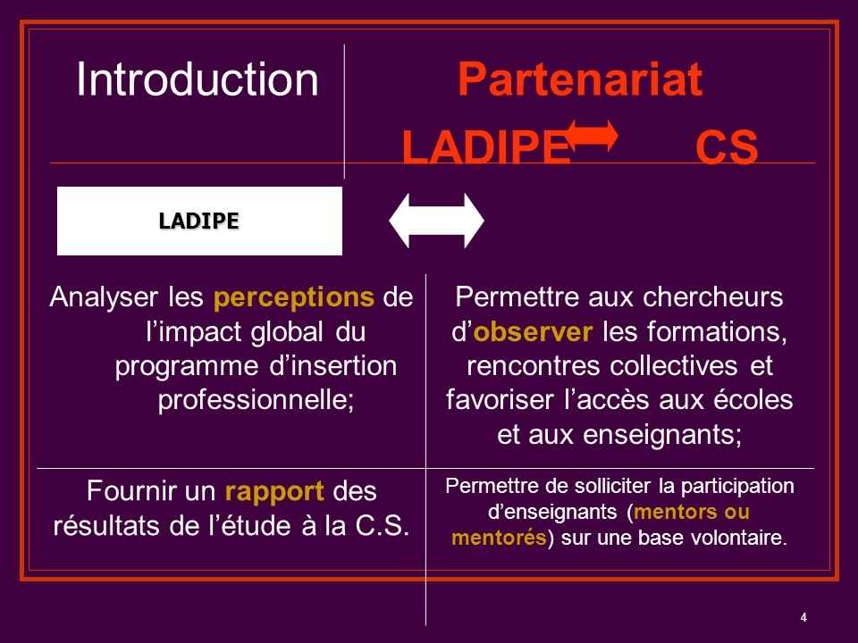 4 LADIPE Analyser les perceptions de l'impact global du programme d'insertion professionnelle; Permettre aux chercheurs d'observer les formations, rencontres collectives et favoriser l'accès aux écoles et aux enseignants; Fournir un rapport des résultats de l'étude à la C.S.