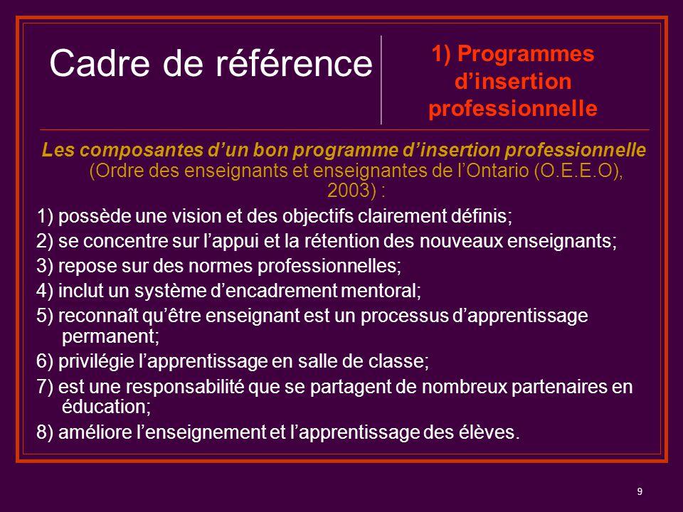 9 Les composantes d'un bon programme d'insertion professionnelle (Ordre des enseignants et enseignantes de l'Ontario (O.E.E.O), 2003) : 1) possède une