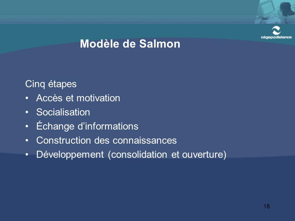 16 Modèle de Salmon Cinq étapes Accès et motivation Socialisation Échange d'informations Construction des connaissances Développement (consolidation e