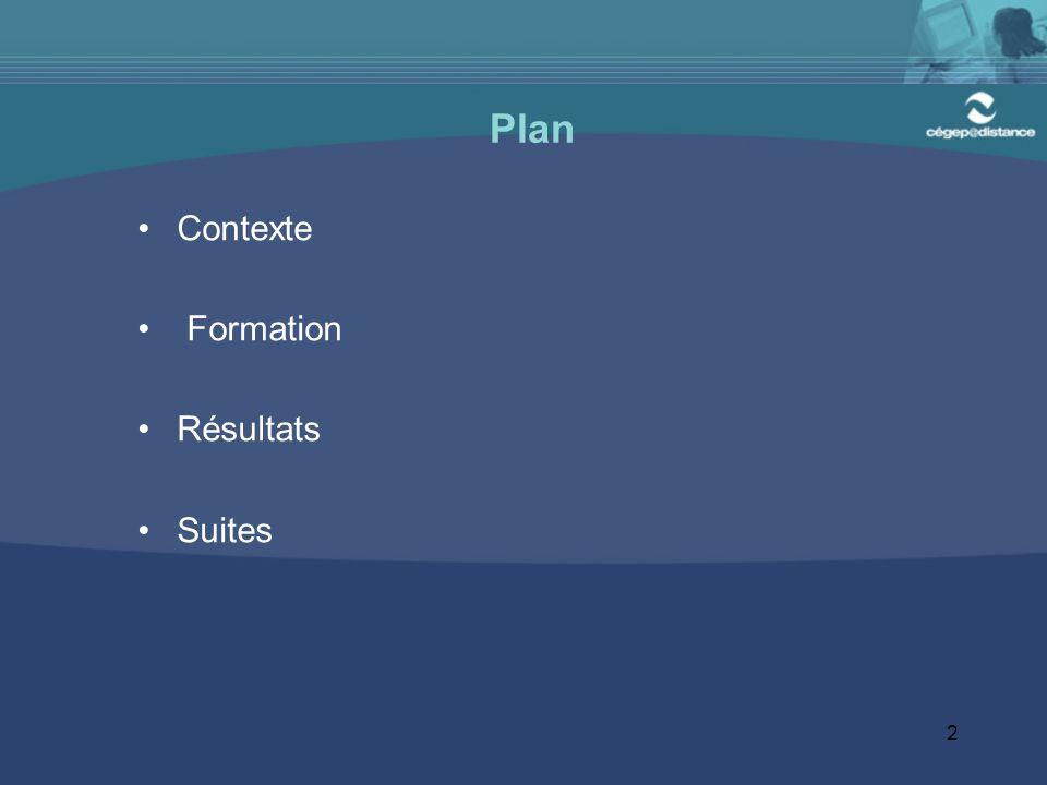2 Plan Contexte Formation Résultats Suites
