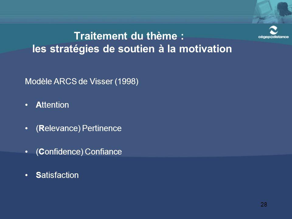 28 Traitement du thème : les stratégies de soutien à la motivation Modèle ARCS de Visser (1998) Attention (Relevance) Pertinence (Confidence) Confianc