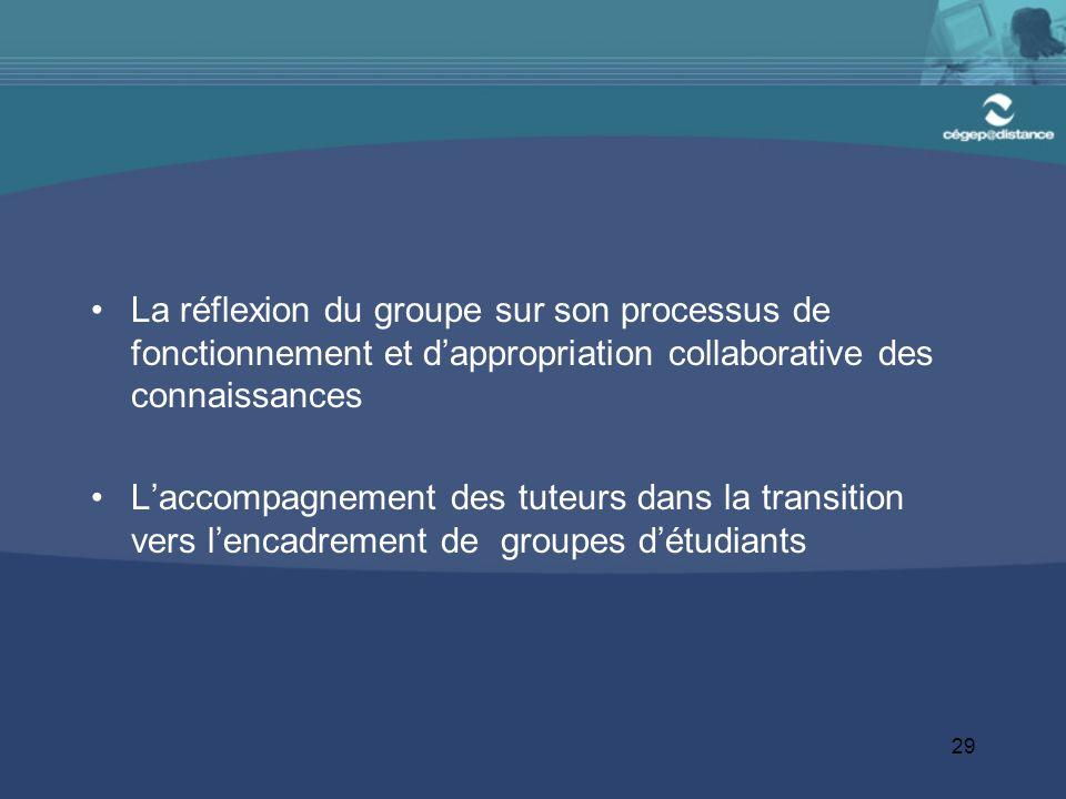 29 La réflexion du groupe sur son processus de fonctionnement et d'appropriation collaborative des connaissances L'accompagnement des tuteurs dans la