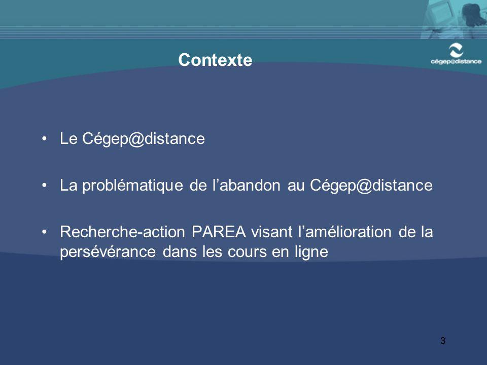 3 Contexte Le Cégep@distance La problématique de l'abandon au Cégep@distance Recherche-action PAREA visant l'amélioration de la persévérance dans les