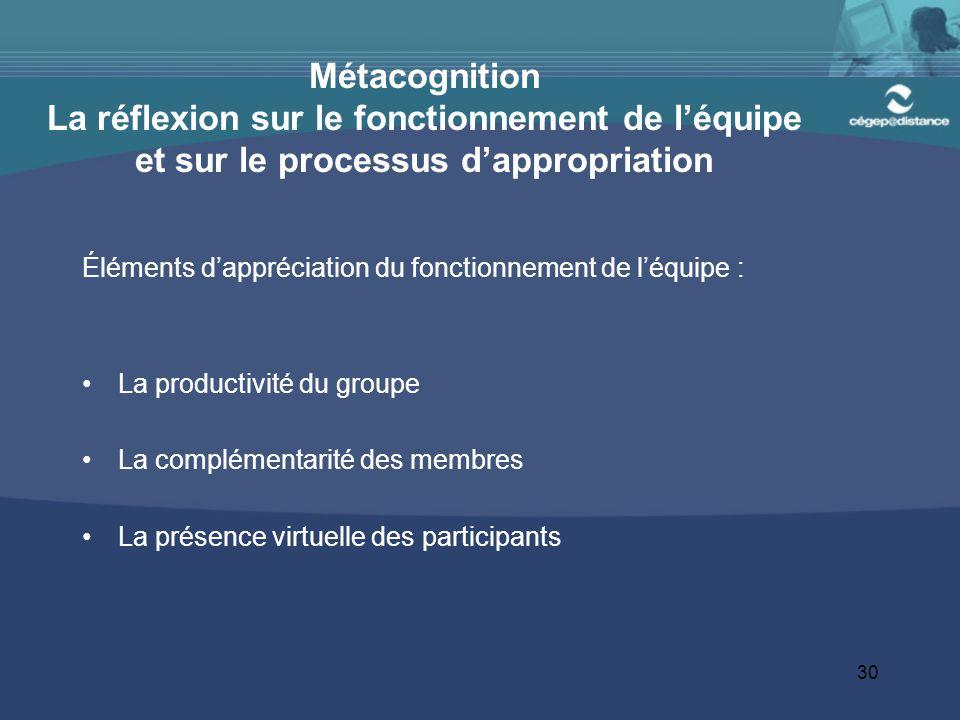 30 Métacognition La réflexion sur le fonctionnement de l'équipe et sur le processus d'appropriation Éléments d'appréciation du fonctionnement de l'équ