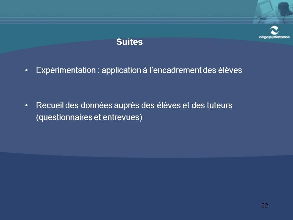 32 Suites Expérimentation : application à l'encadrement des élèves Recueil des données auprès des élèves et des tuteurs (questionnaires et entrevues)