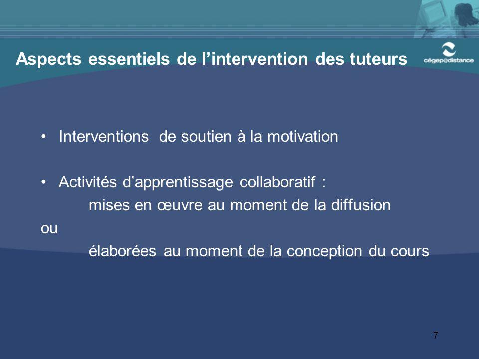 7 Aspects essentiels de l'intervention des tuteurs Interventions de soutien à la motivation Activités d'apprentissage collaboratif : mises en œuvre au