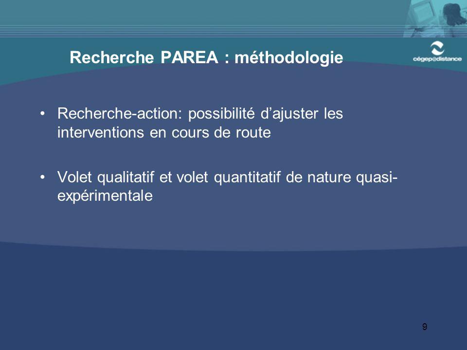 9 Recherche PAREA : méthodologie Recherche-action: possibilité d'ajuster les interventions en cours de route Volet qualitatif et volet quantitatif de