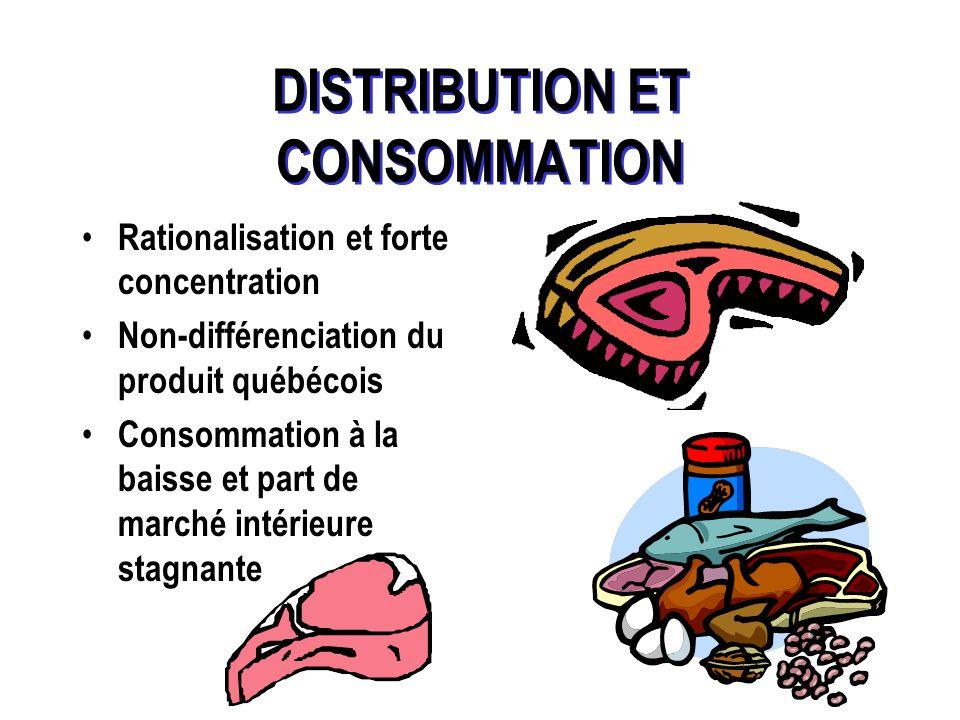 ABATTAGE ET TRANSFORMATION Rationalisation de l'abattage Normes HACCP Problématique de la main-d'œuvre Valeur ajoutée manquante