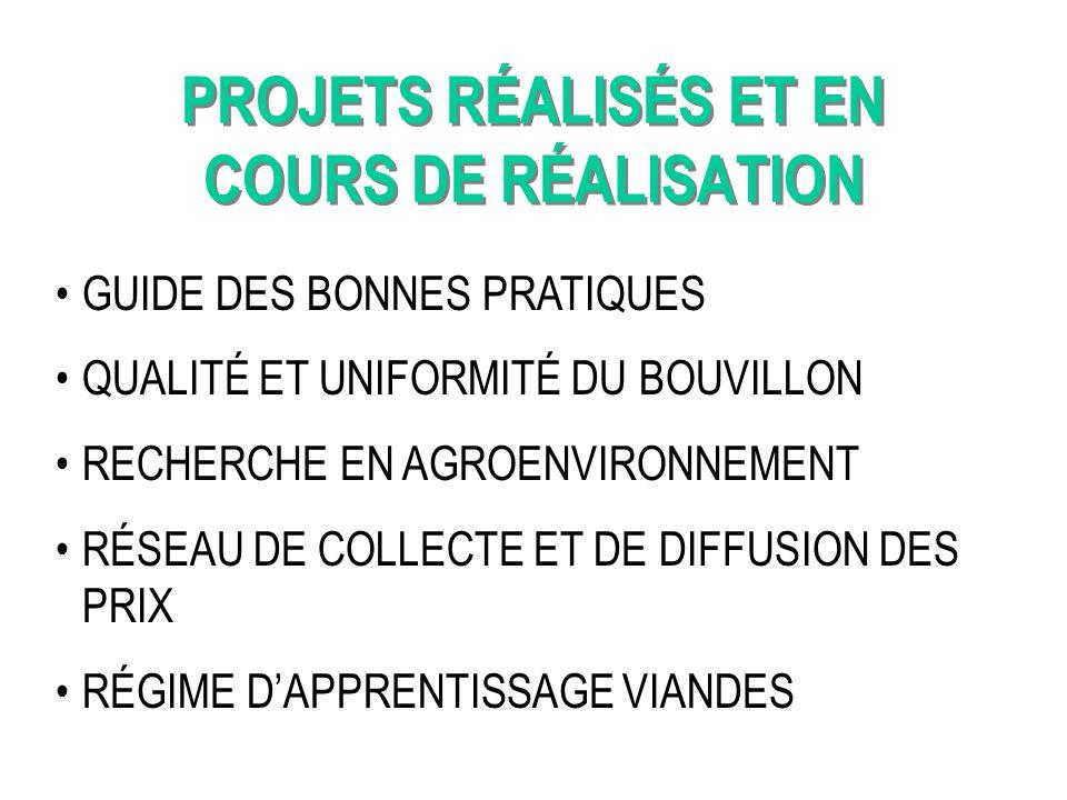 DISTRIBUTION ET CONSOMMATION Rationalisation et forte concentration Non-différenciation du produit québécois Consommation à la baisse et part de march