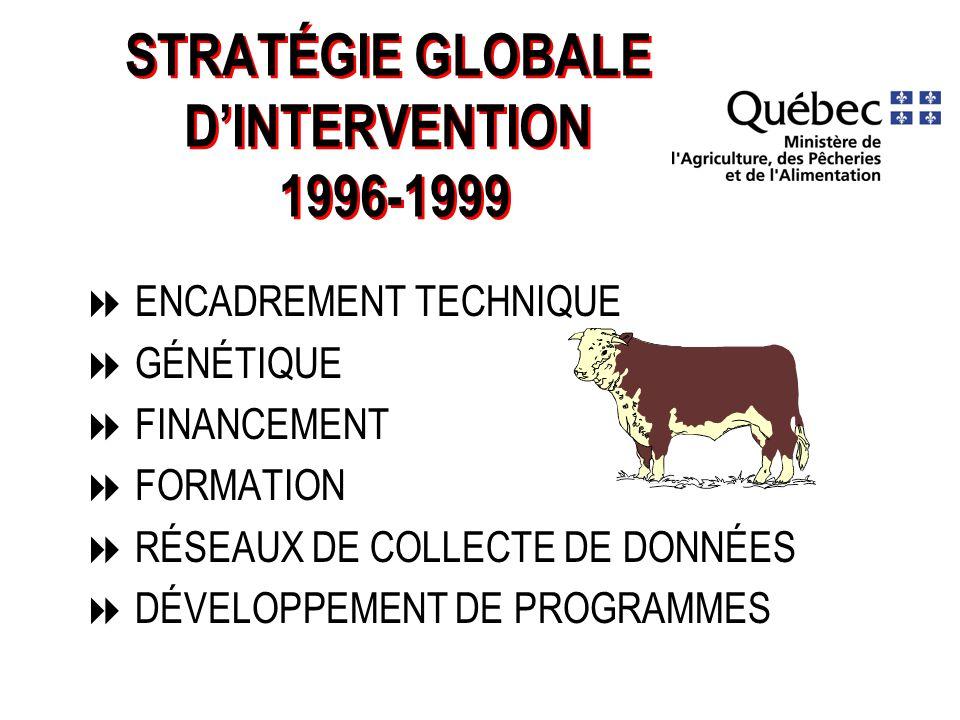 CIBLES STRATÉGIQUES 1994 Développer des produits à valeur ajoutée Instaurer et maintenir une véritable concertation entre tous les partenaires de l'in