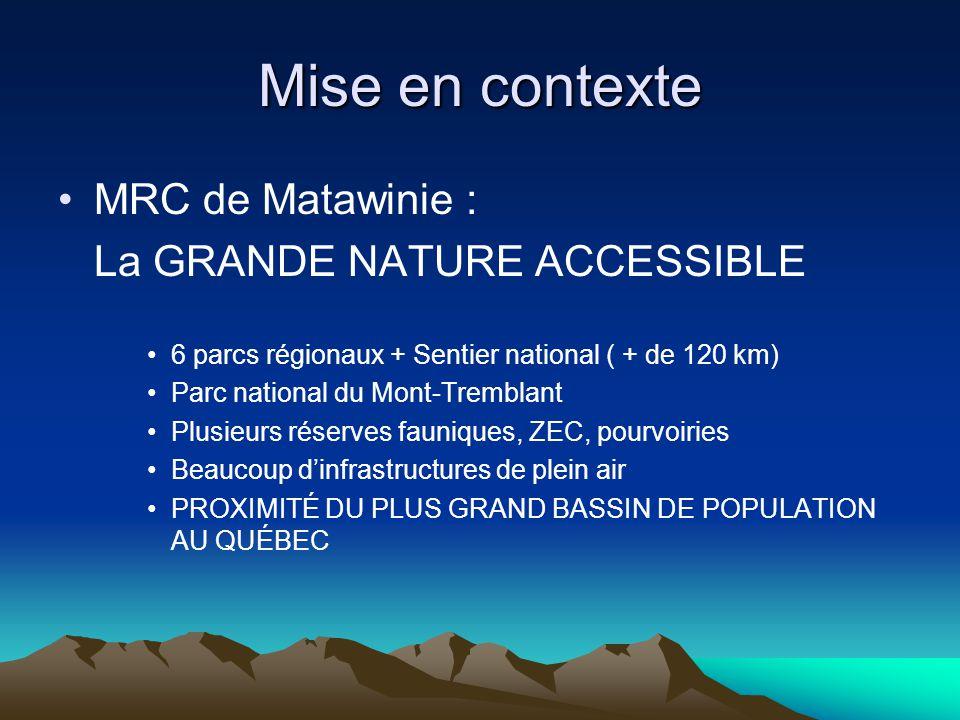 Mise en contexte MRC de Matawinie : La GRANDE NATURE ACCESSIBLE 6 parcs régionaux + Sentier national ( + de 120 km) Parc national du Mont-Tremblant Pl
