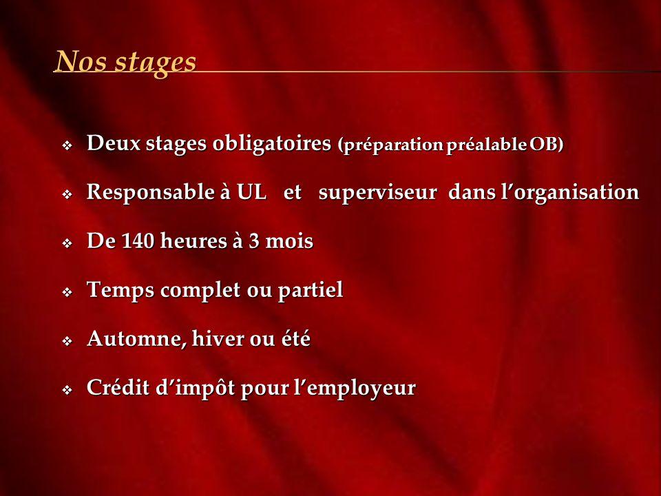  Deux stages obligatoires (préparation préalable OB)  Responsable à UL et superviseur dans l'organisation  De 140 heures à 3 mois  Temps complet ou partiel  Automne, hiver ou été  Crédit d'impôt pour l'employeur Nos stages