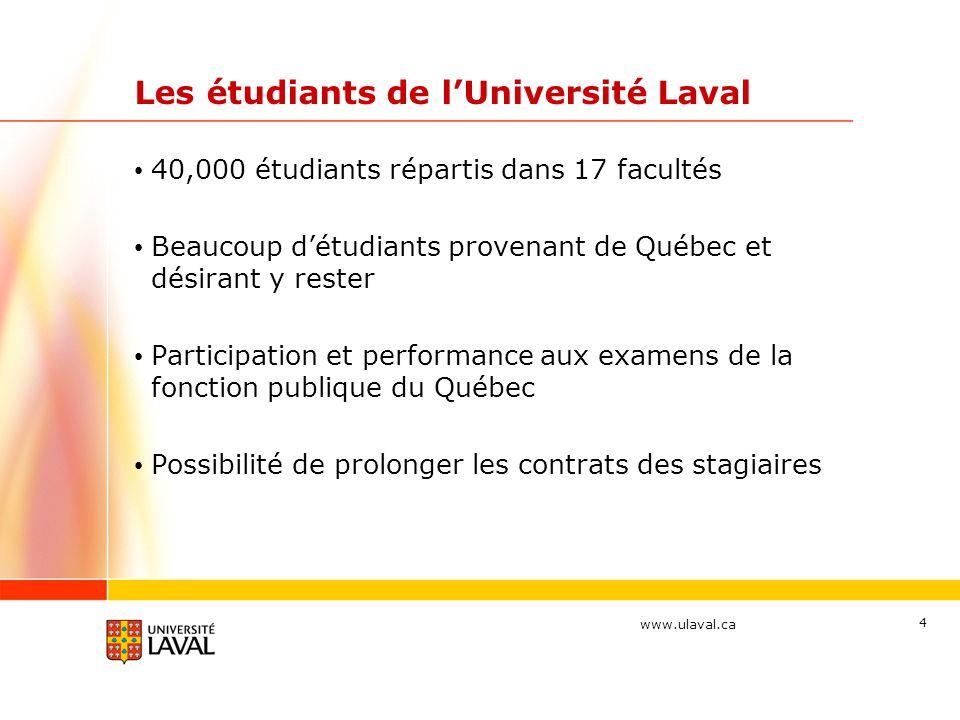 www.ulaval.ca 4 40,000 étudiants répartis dans 17 facultés Beaucoup d'étudiants provenant de Québec et désirant y rester Participation et performance aux examens de la fonction publique du Québec Possibilité de prolonger les contrats des stagiaires Les étudiants de l'Université Laval
