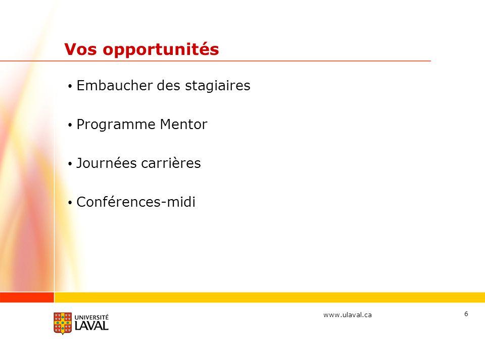 www.ulaval.ca 6 Vos opportunités Embaucher des stagiaires Programme Mentor Journées carrières Conférences-midi