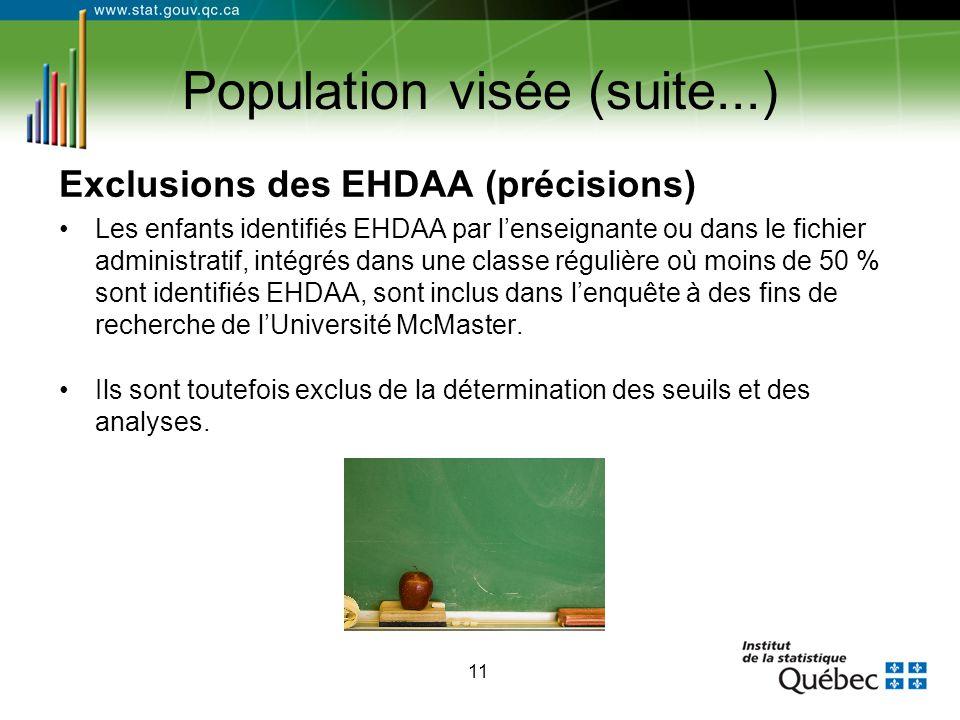 11 Population visée (suite...) Exclusions des EHDAA (précisions) Les enfants identifiés EHDAA par l'enseignante ou dans le fichier administratif, inté