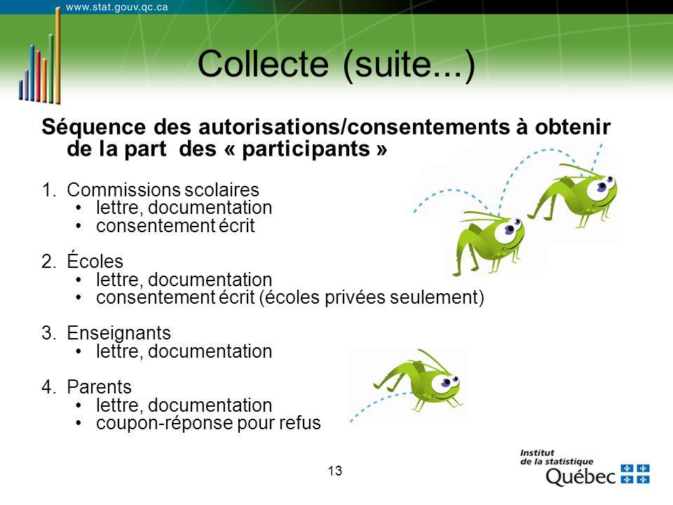 13 Collecte (suite...) Séquence des autorisations/consentements à obtenir de la part des « participants » 1.Commissions scolaires lettre, documentatio