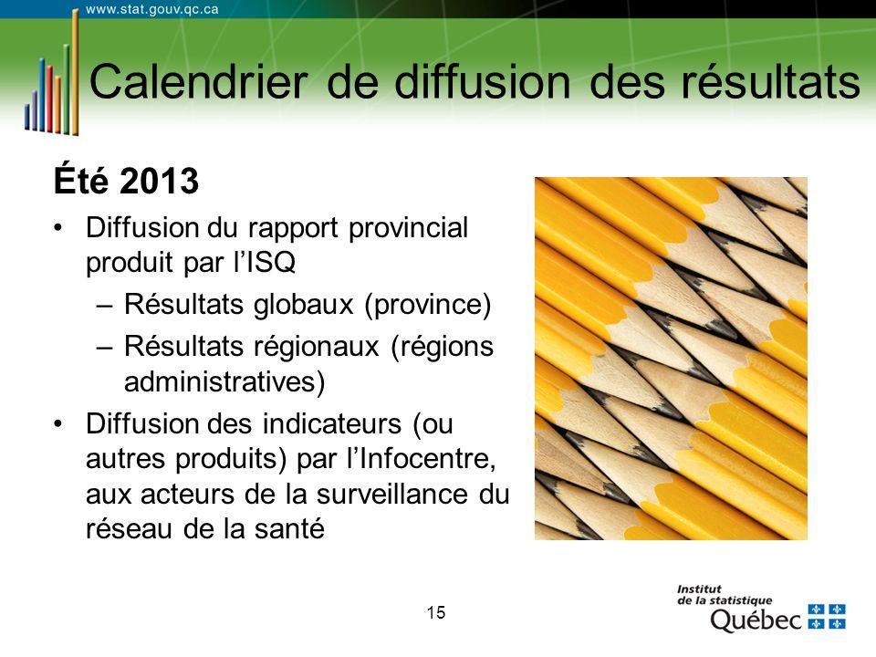 15 Calendrier de diffusion des résultats Été 2013 Diffusion du rapport provincial produit par l'ISQ –Résultats globaux (province) –Résultats régionaux