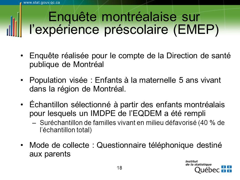 18 Enquête montréalaise sur l'expérience préscolaire (EMEP) Enquête réalisée pour le compte de la Direction de santé publique de Montréal Population v