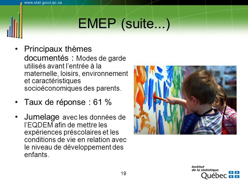 19 EMEP (suite...) Principaux thèmes documentés : Modes de garde utilisés avant l'entrée à la maternelle, loisirs, environnement et caractéristiques s