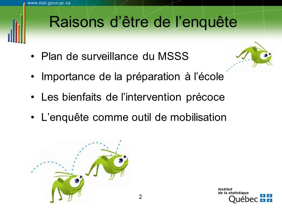 2 Raisons d'être de l'enquête Plan de surveillance du MSSS Importance de la préparation à l'école Les bienfaits de l'intervention précoce L'enquête co