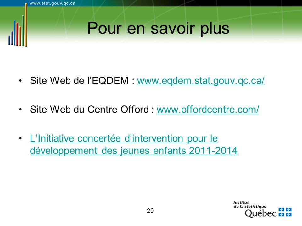 20 Pour en savoir plus Site Web de l'EQDEM : www.eqdem.stat.gouv.qc.ca/www.eqdem.stat.gouv.qc.ca/ Site Web du Centre Offord : www.offordcentre.com/www
