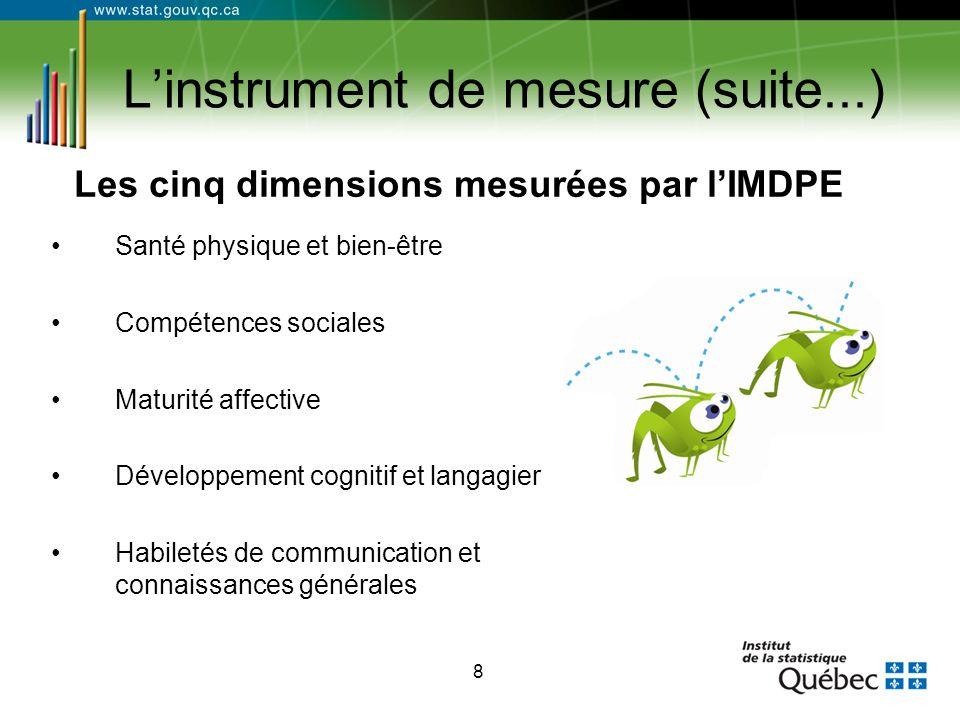 8 L'instrument de mesure (suite...) Santé physique et bien-être Compétences sociales Maturité affective Développement cognitif et langagier Habiletés