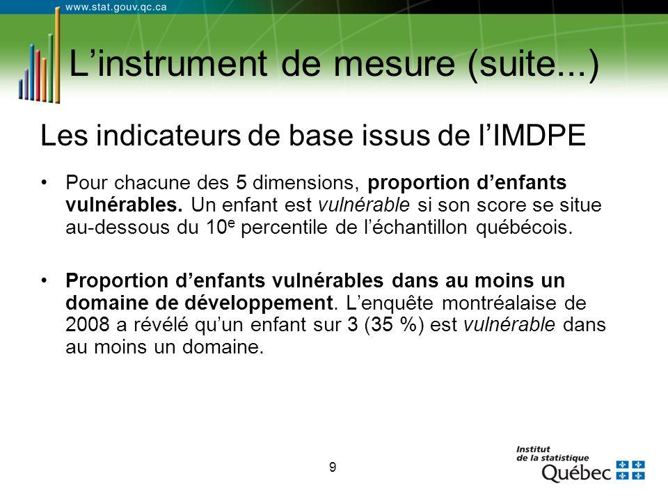 9 L'instrument de mesure (suite...) Les indicateurs de base issus de l'IMDPE Pour chacune des 5 dimensions, proportion d'enfants vulnérables. Un enfan