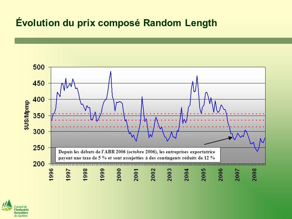 Évolution du prix composé Random Length Depuis les débuts de l'ABR 2006 (octobre 2006), les entreprises exportatrice payent une taxe de 5 % et sont assujetties à des contingents réduits de 12 %