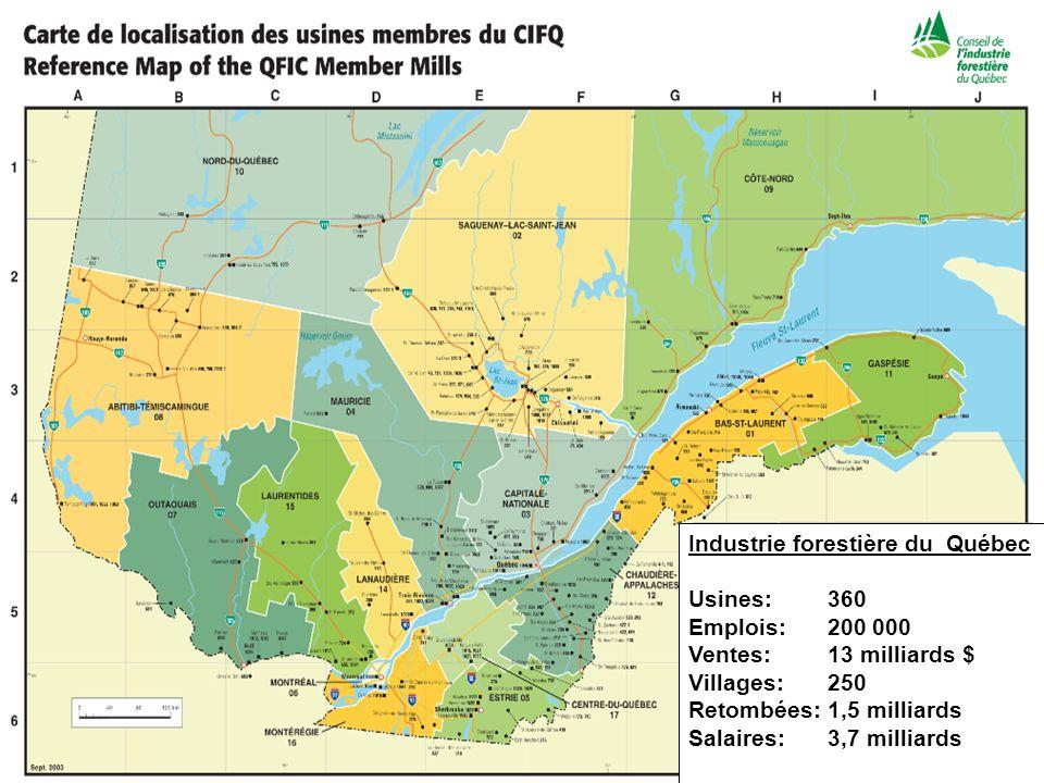 Exportations de bois d'oeuvre résineux autorisées et réalisées du Québec depuis le début de l'ABR 2006