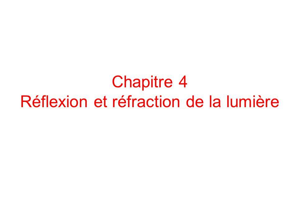 Chapitre 4 Réflexion et réfraction de la lumière