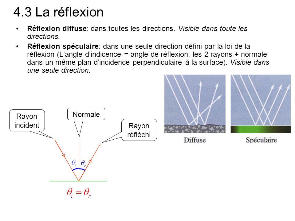 4.3 La réflexion Réflexion diffuse: dans toutes les directions. Visible dans toute les directions. Réflexion spéculaire: dans une seule direction défi
