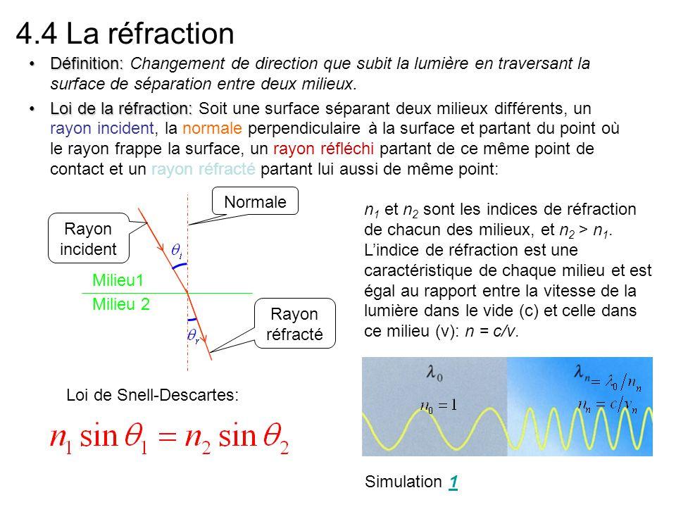 4.4 La réfraction Définition:Définition: Changement de direction que subit la lumière en traversant la surface de séparation entre deux milieux. Loi d