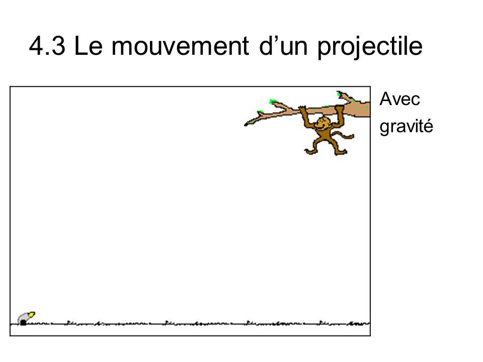 4.3 Le mouvement d'un projectile Avec gravité