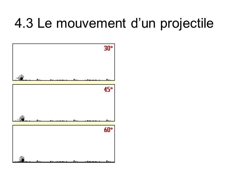 4.3 Le mouvement d'un projectile