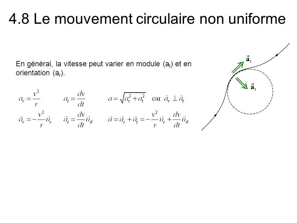 4.8 Le mouvement circulaire non uniforme En général, la vitesse peut varier en module (a t ) et en orientation (a r ).