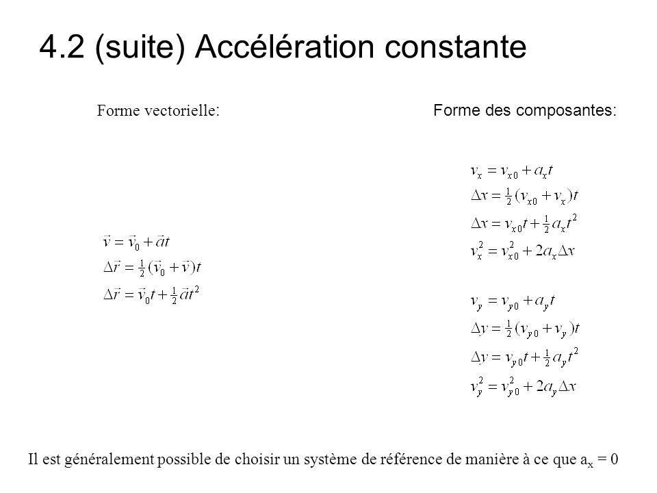 4.2 (suite) Accélération constante Forme vectorielle :Forme des composantes: Il est généralement possible de choisir un système de référence de manièr