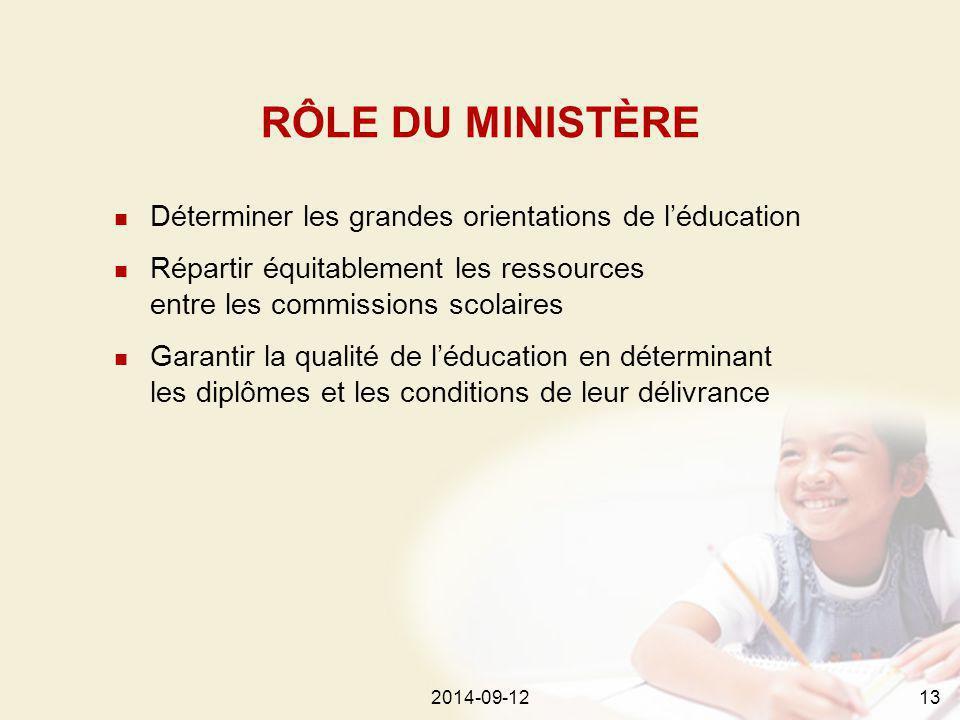 2014-09-12132014-09-1213 Déterminer les grandes orientations de l'éducation Répartir équitablement les ressources entre les commissions scolaires Garantir la qualité de l'éducation en déterminant les diplômes et les conditions de leur délivrance RÔLE DU MINISTÈRE