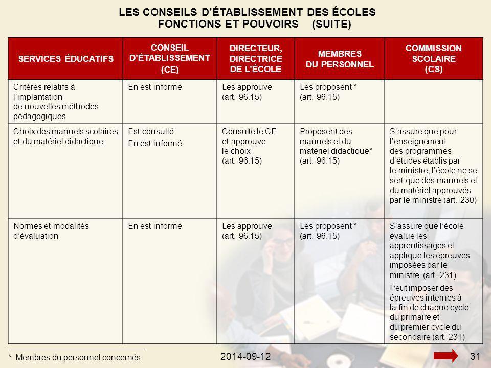 2014-09-12312014-09-1231 SERVICES ÉDUCATIFS CONSEIL D'ÉTABLISSEMENT (CE) DIRECTEUR, DIRECTRICE DE L'ÉCOLE MEMBRES DU PERSONNEL COMMISSION SCOLAIRE (CS) Critères relatifs à l'implantation de nouvelles méthodes pédagogiques En est informéLes approuve (art.