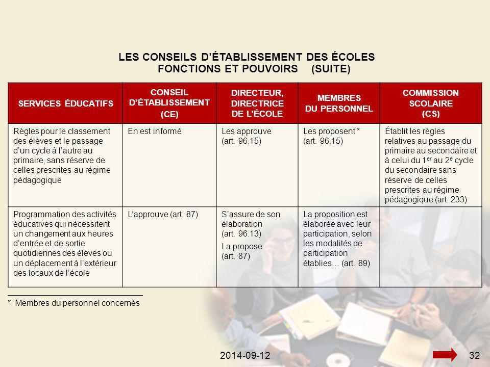 2014-09-12322014-09-1232 * Membres du personnel concernés SERVICES ÉDUCATIFS CONSEIL D'ÉTABLISSEMENT (CE) DIRECTEUR, DIRECTRICE DE L'ÉCOLE MEMBRES DU PERSONNEL COMMISSION SCOLAIRE (CS) Règles pour le classement des élèves et le passage d'un cycle à l'autre au primaire, sans réserve de celles prescrites au régime pédagogique En est informéLes approuve (art.
