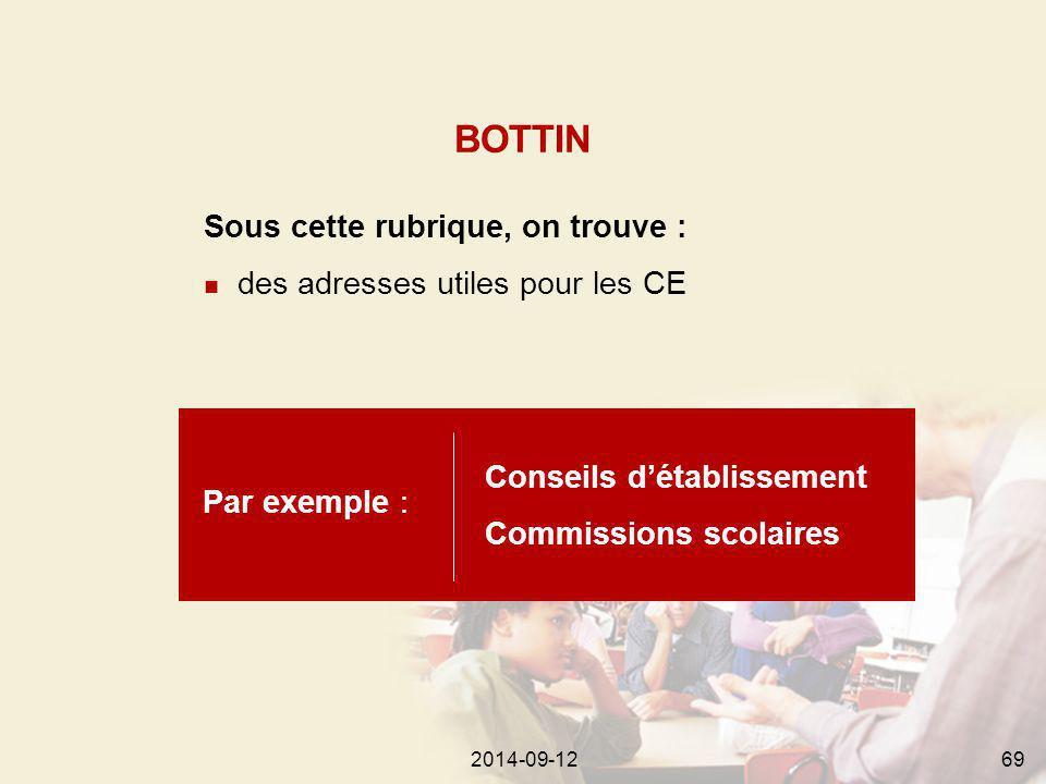 2014-09-12692014-09-1269 Conseils d'établissement Commissions scolaires Par exemple : BOTTIN Sous cette rubrique, on trouve : des adresses utiles pour les CE
