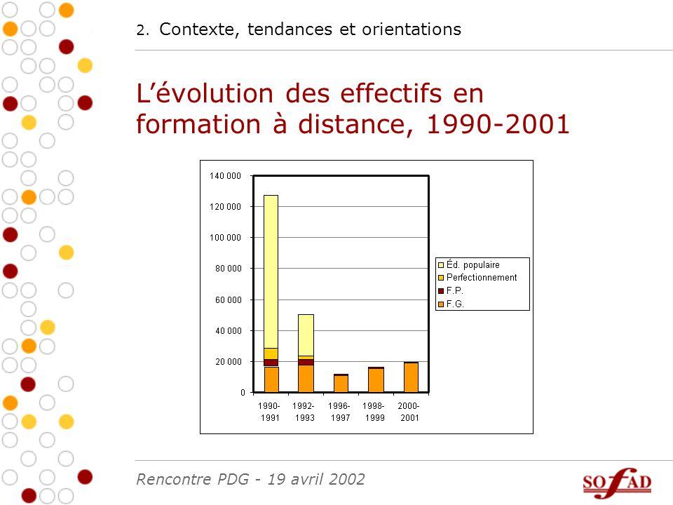2. Contexte, tendances et orientations L'évolution des effectifs en formation à distance, 1990-2001 Rencontre PDG - 19 avril 2002