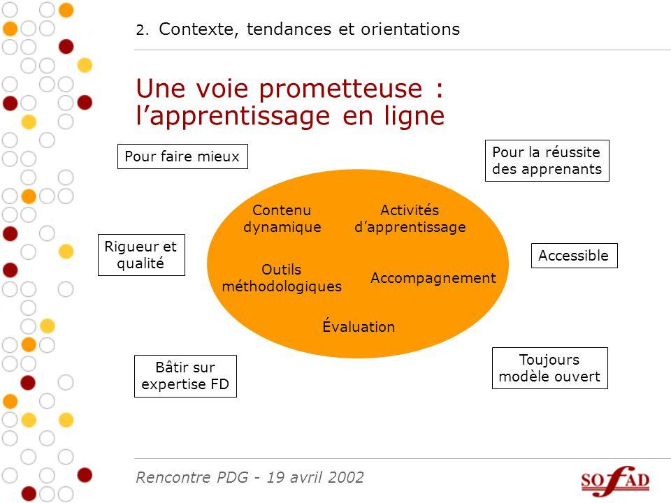2. Contexte, tendances et orientations Une voie prometteuse : l'apprentissage en ligne Contenu dynamique Activités d'apprentissage Outils méthodologiq