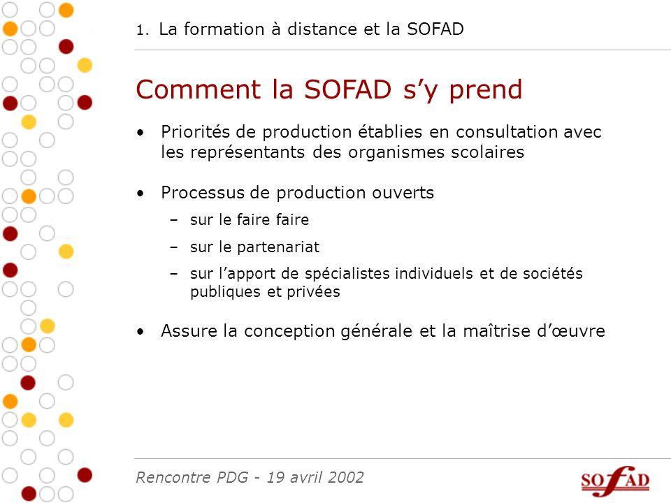 1. La formation à distance et la SOFAD Comment la SOFAD s'y prend Priorités de production établies en consultation avec les représentants des organism