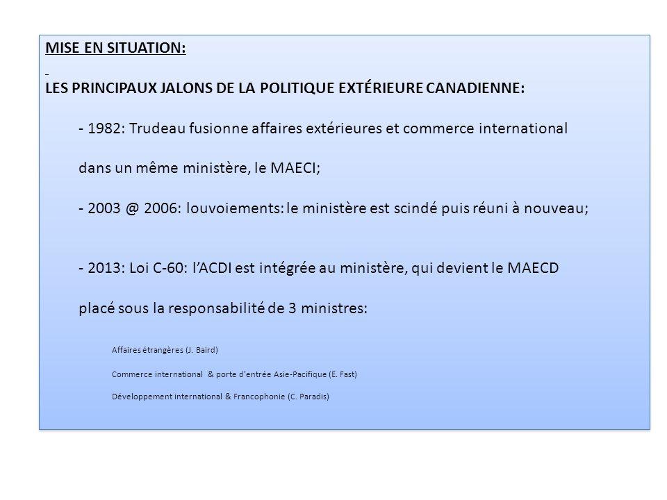 MISE EN SITUATION: LES PRINCIPAUX JALONS DE LA POLITIQUE EXTÉRIEURE CANADIENNE: - 1982: Trudeau fusionne affaires extérieures et commerce international dans un même ministère, le MAECI; - 2003 @ 2006: louvoiements: le ministère est scindé puis réuni à nouveau; - 2013: Loi C-60: l'ACDI est intégrée au ministère, qui devient le MAECD placé sous la responsabilité de 3 ministres: Affaires étrangères (J.